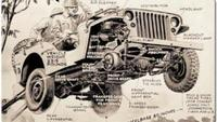 The Jeep - Modern Marvels